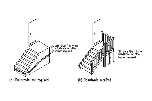 When a balustrade is required