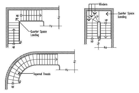 Geometrical stairs