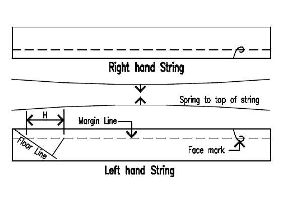 Pairing strings