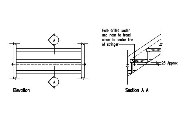 Position of step bolt