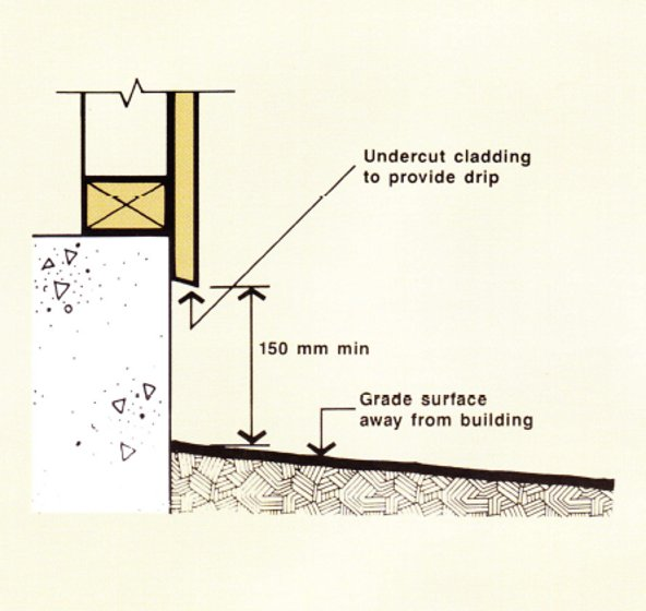 Cladding close to ground