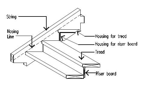 Pallet Deck Skirting