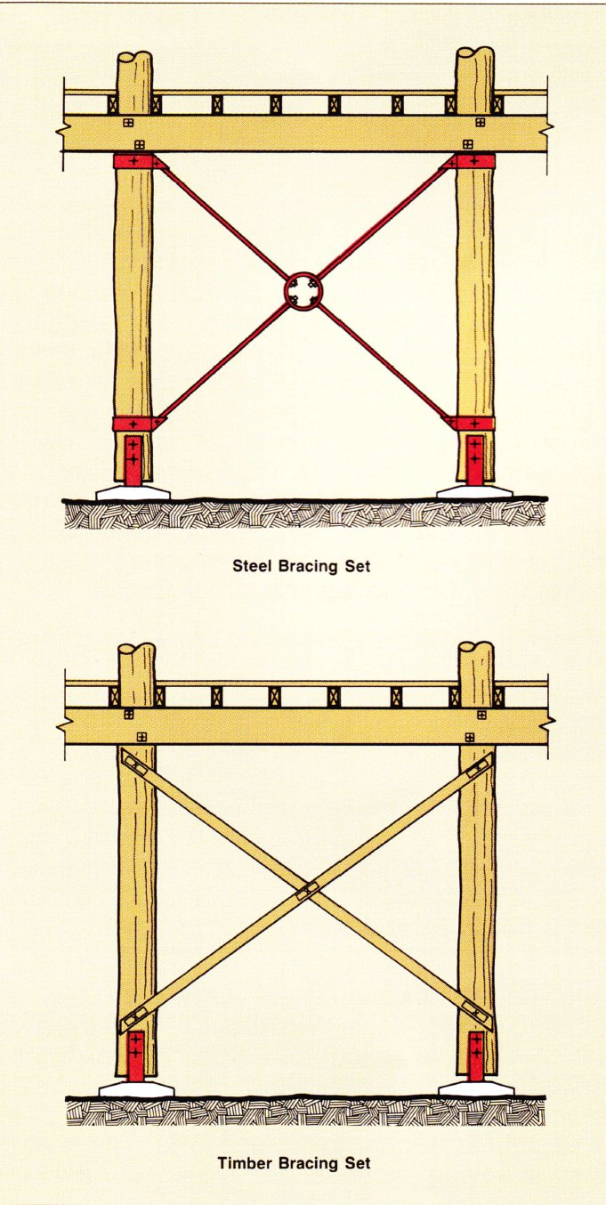 Cross-bracing figure