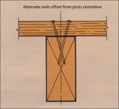 Deck nailing