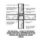 SECTION DETAIL - FLOOR TO CONTINUOUS DOUBLE STUD WALL, PERPENDICULAR FLOOR TRUSSES, FRL 60/60/60 OR -/60/60 FD0011A