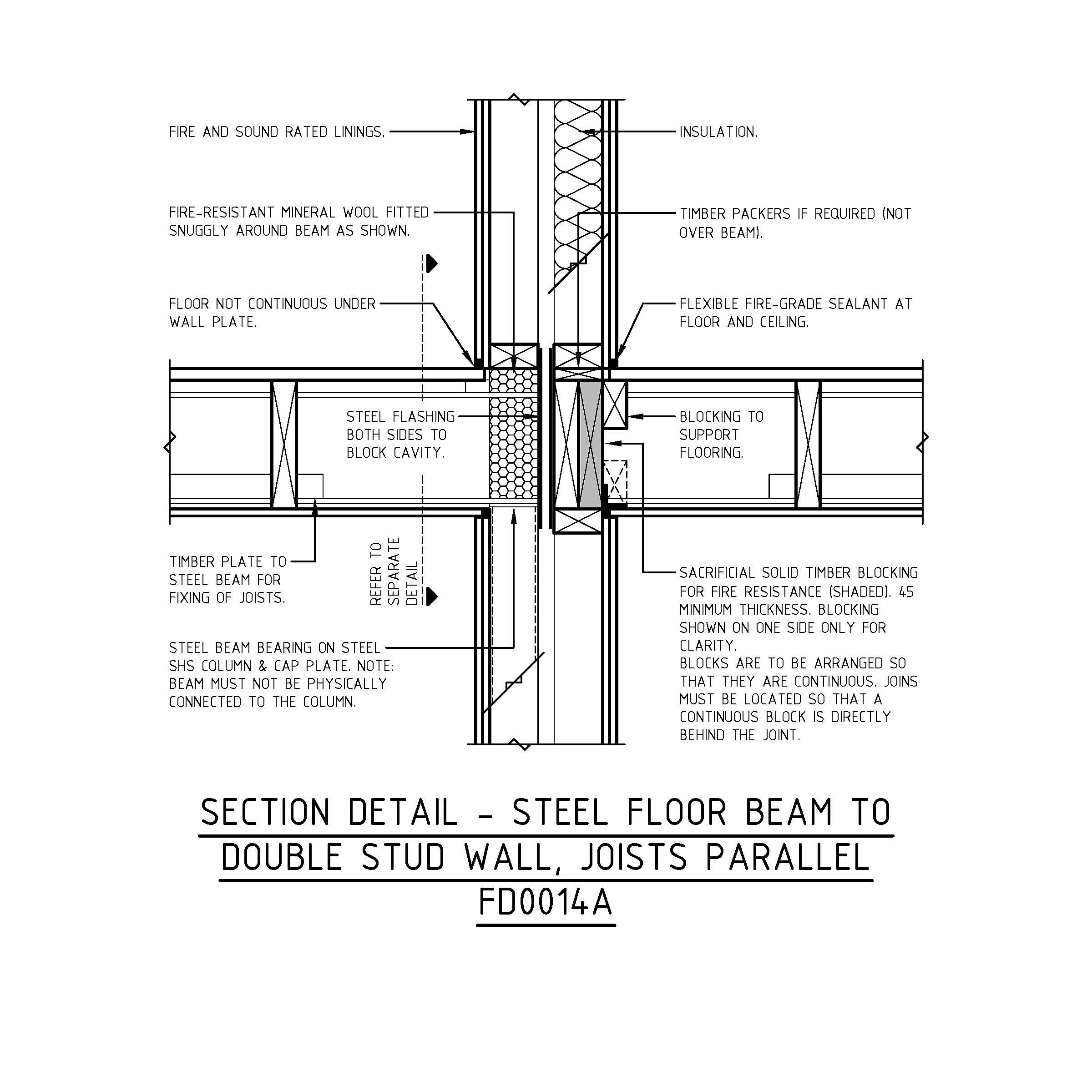 MRTFC - Building Class 1a Townhouses | WoodSolutions