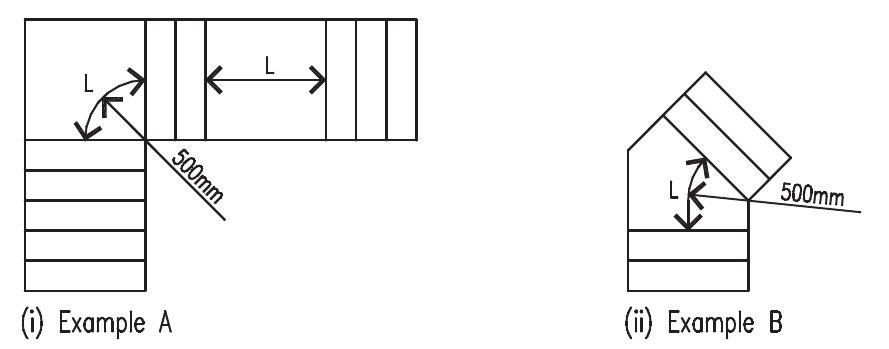 Landing length