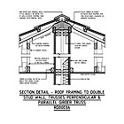 SECTION DETAIL - ROOF FRAMING TO DOUBLE STUD WALL, TRUSSES PERPENDICULAR & PARALLEL GIRDER TRUSS RD0003A