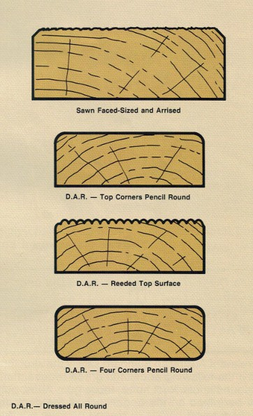 Typical Decking Board Profiles