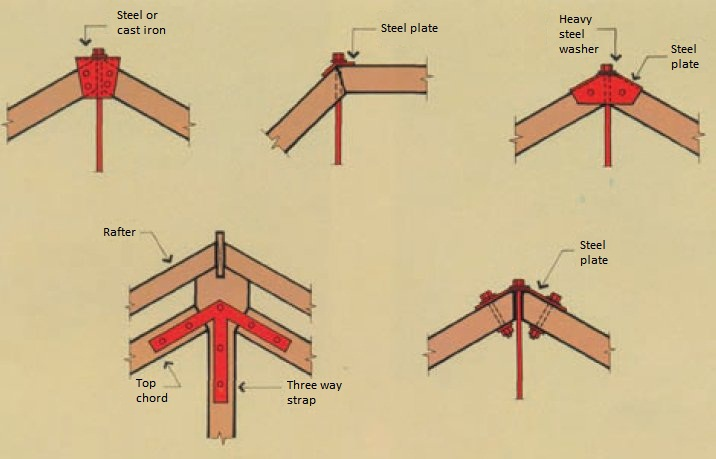 Traditional apex joints